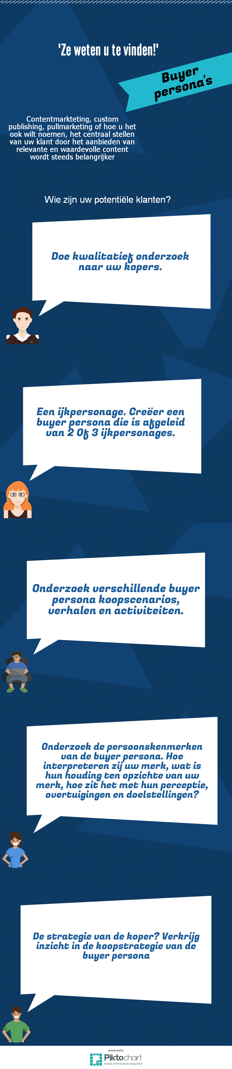Infograpic Buyer Persona