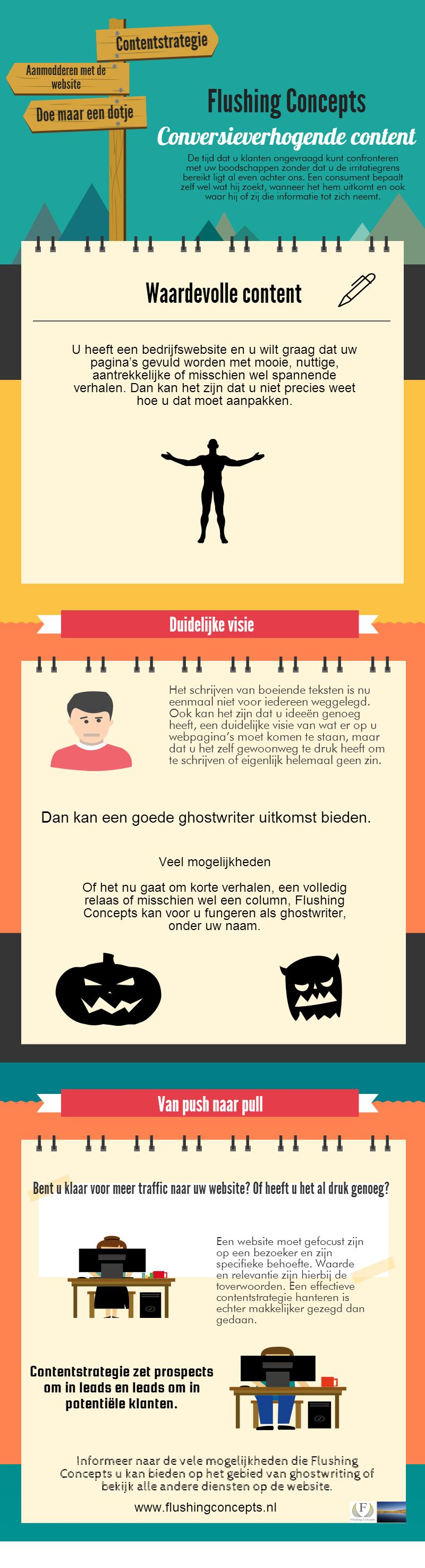 Ghostwriter. Infographic over ghostwriting en contentstrategie.