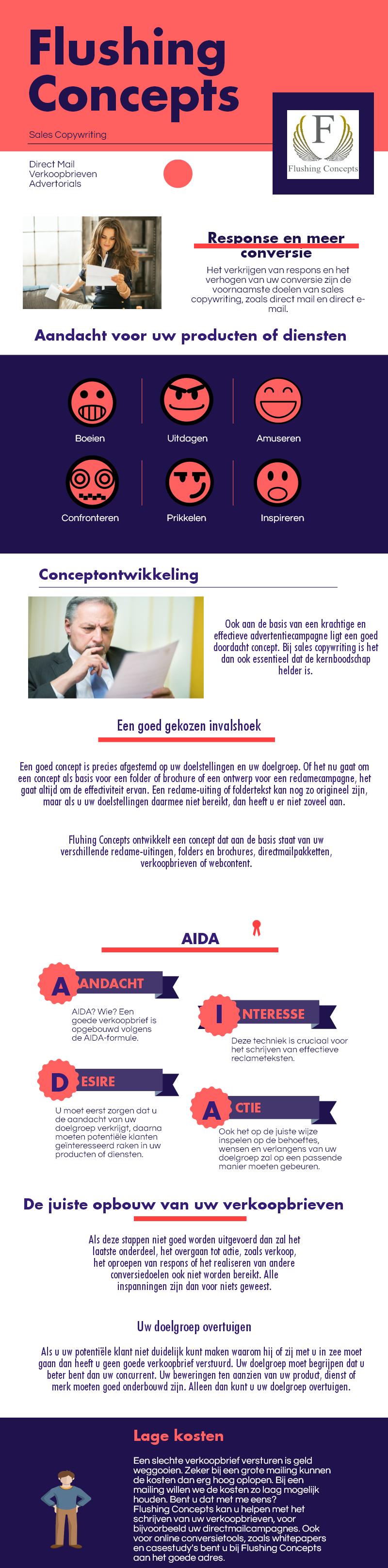 Infographic over de strategische sales copywriting en verkoopbrieven van Flushing Concepts.