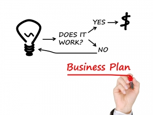 Business plan, idee, trial and error, affiliate marketing.